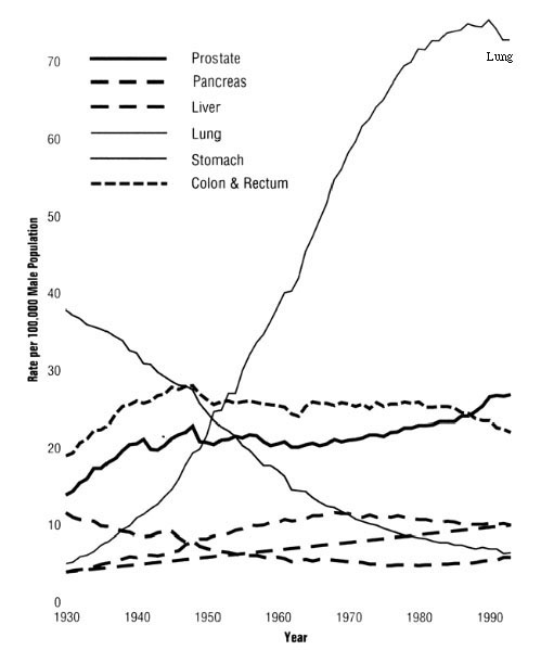 an examination of the tobacco wars in the united states Today, over 70% of african american smokers prefer menthol cigarettes,  compared with 30% of white smokers this unique social  the present is  presented, followed by an examination  less than $1 billion following world  war ii however.